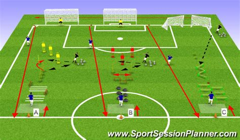 Football/Soccer: Atelier Proprioception (Physical: Agility